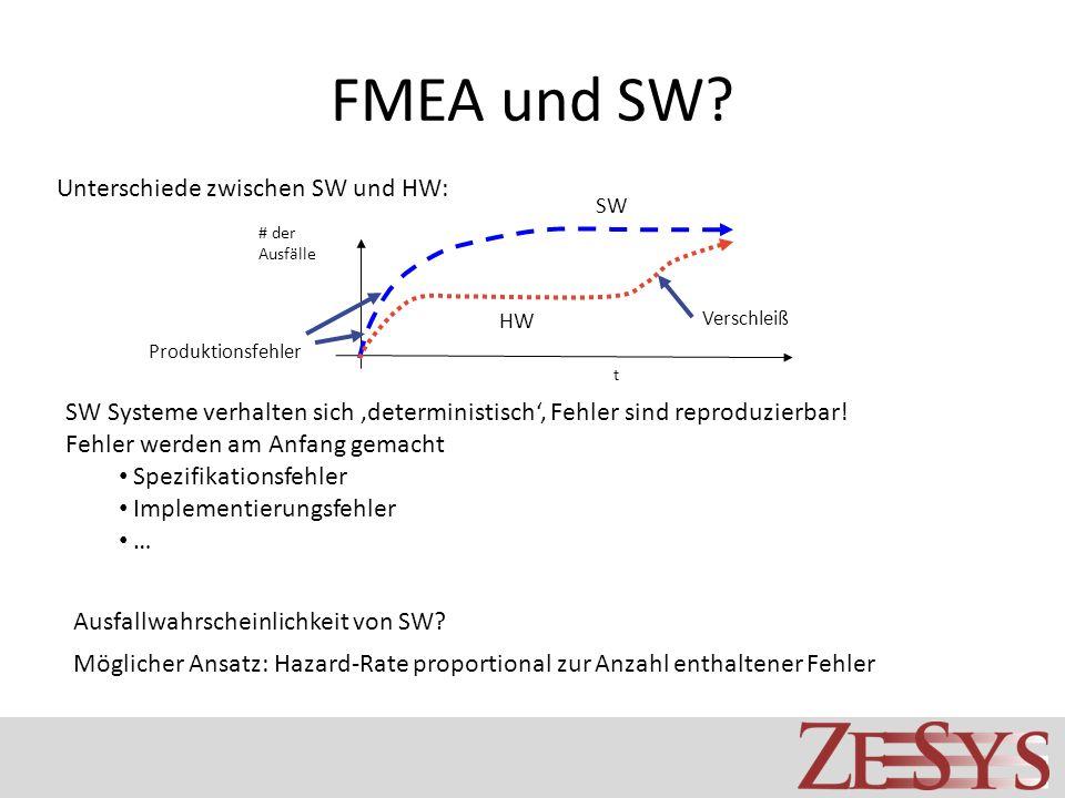 FMEA und SW Unterschiede zwischen SW und HW: