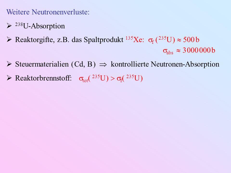 Weitere Neutronenverluste: