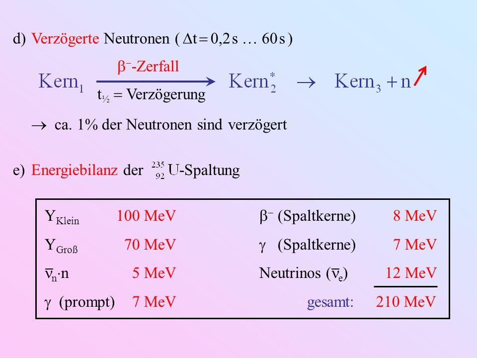 Verzögerte Neutronen ( t  0,2 s  60 s )