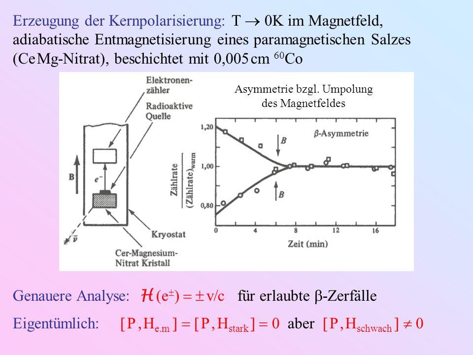 Asymmetrie bzgl. Umpolung des Magnetfeldes