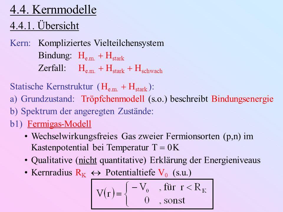4.4. Kernmodelle 4.4.1. Übersicht
