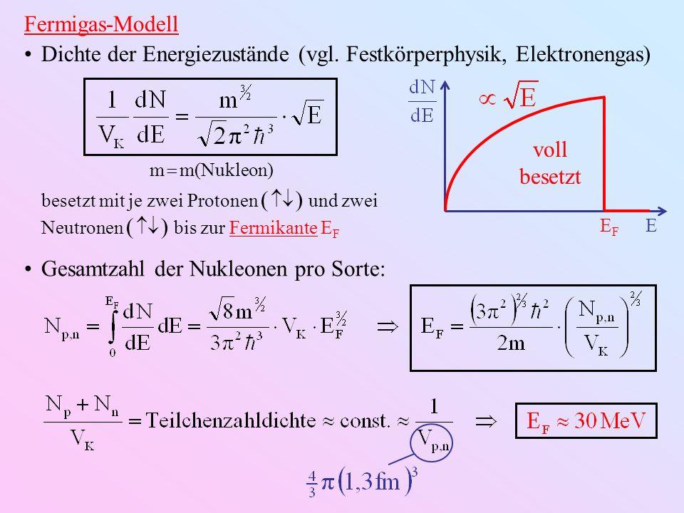 Dichte der Energiezustände (vgl. Festkörperphysik, Elektronengas)