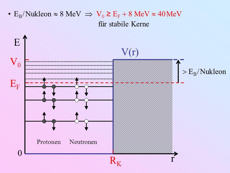 E V(r) V0 EF r RK EB  Nukleon  8 MeV  V0 ≳ EF  8 MeV  40 MeV
