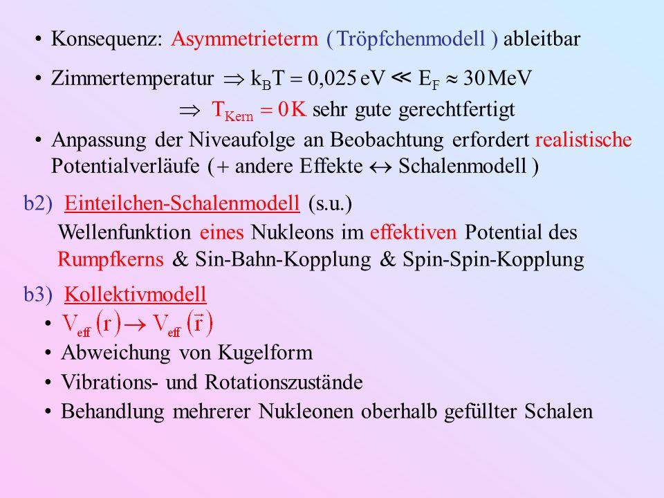 Konsequenz: Asymmetrieterm ( Tröpfchenmodell ) ableitbar