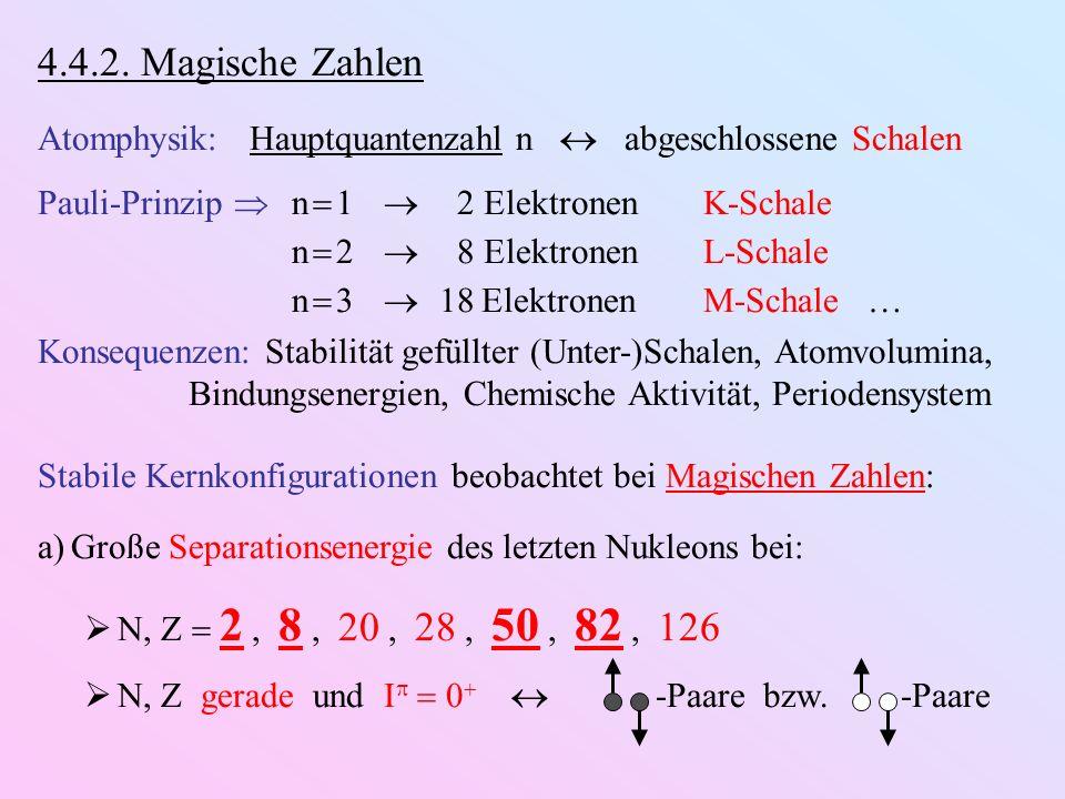 4.4.2. Magische Zahlen Atomphysik: Hauptquantenzahl n  abgeschlossene Schalen. Pauli-Prinzip  n  1  2 Elektronen K-Schale.