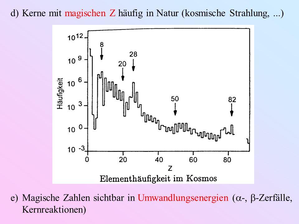 Kerne mit magischen Z häufig in Natur (kosmische Strahlung, ...)