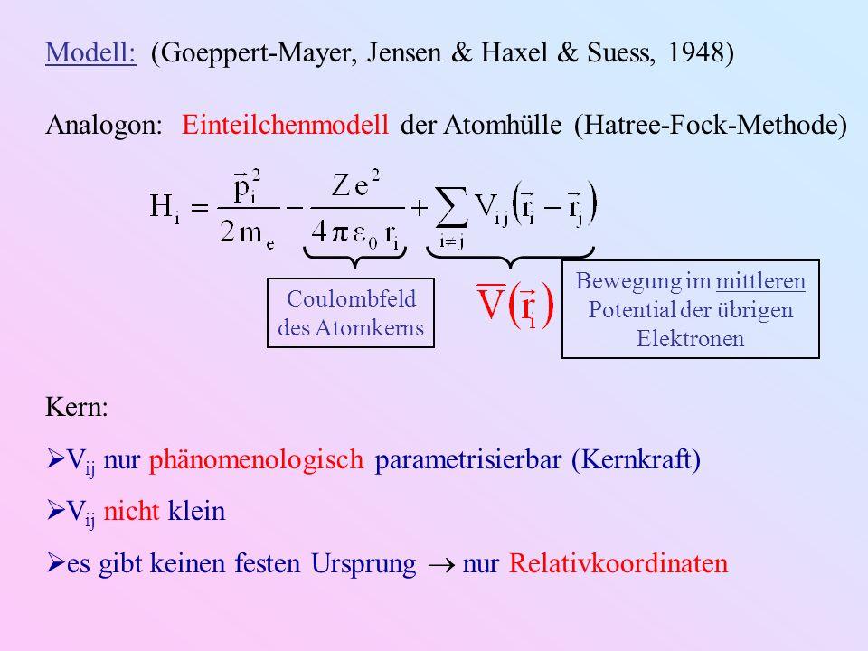 Modell: (Goeppert-Mayer, Jensen & Haxel & Suess, 1948)
