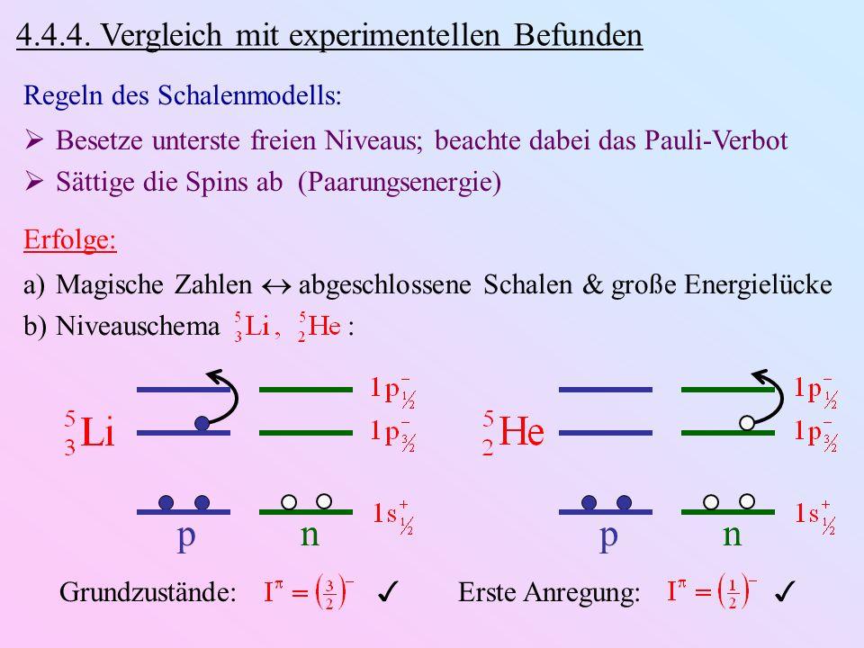 p n 4.4.4. Vergleich mit experimentellen Befunden