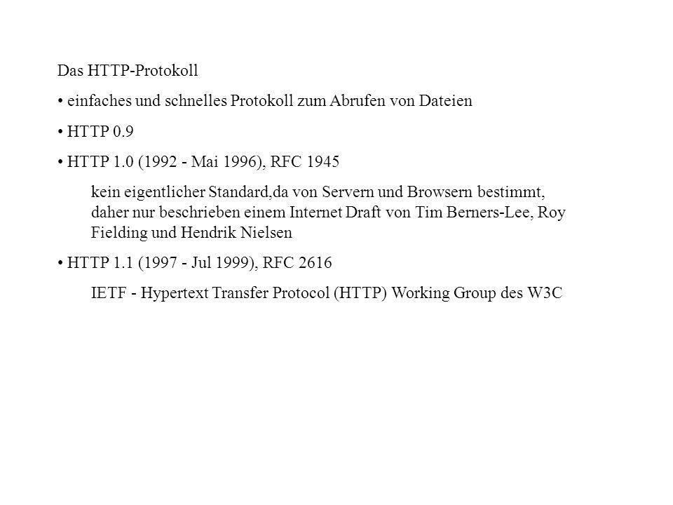 Das HTTP-Protokoll einfaches und schnelles Protokoll zum Abrufen von Dateien. HTTP 0.9. HTTP 1.0 (1992 - Mai 1996), RFC 1945.