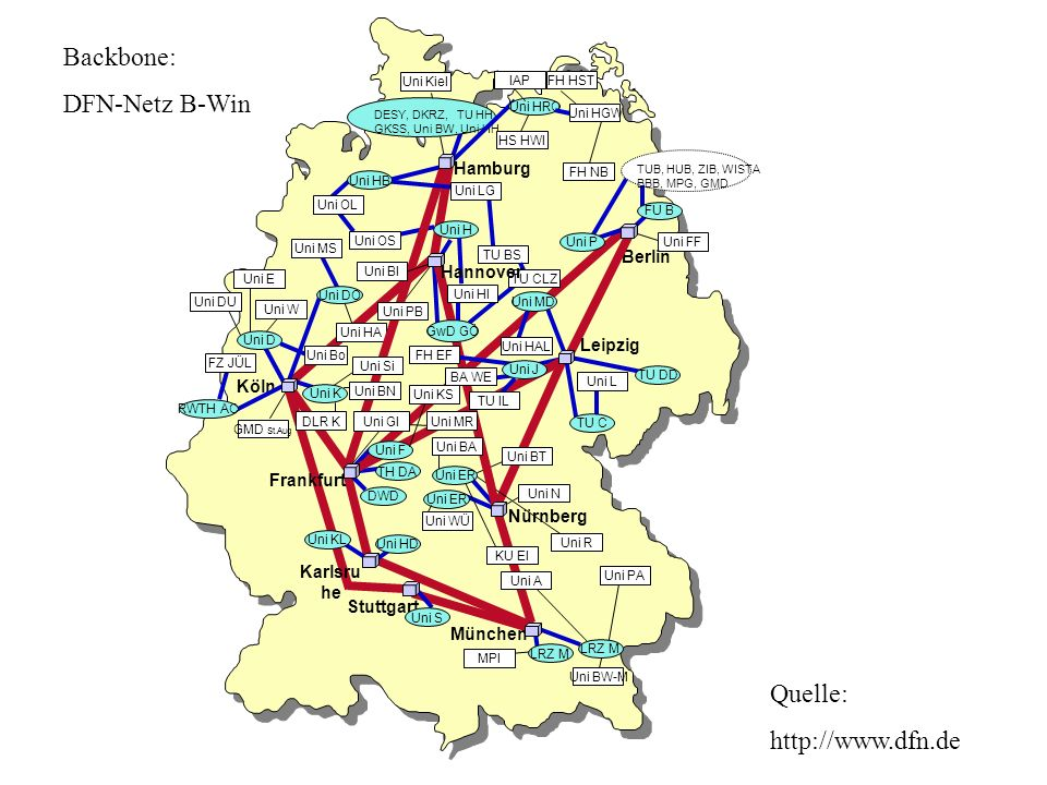 Backbone: DFN-Netz B-Win Quelle: http://www.dfn.de Hamburg Berlin