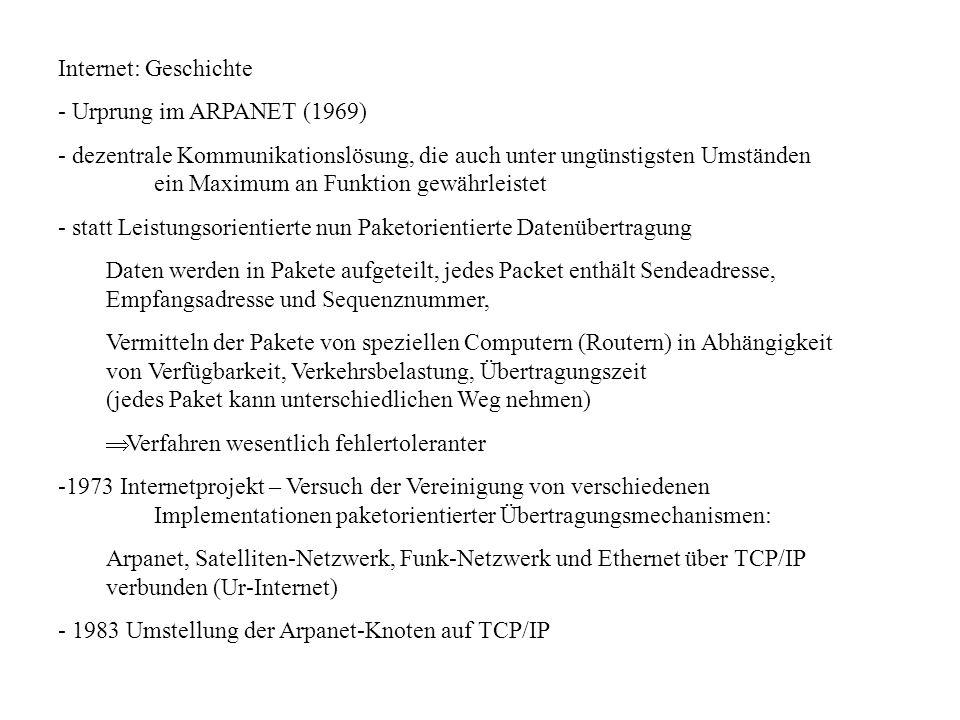 Internet: Geschichte Urprung im ARPANET (1969)