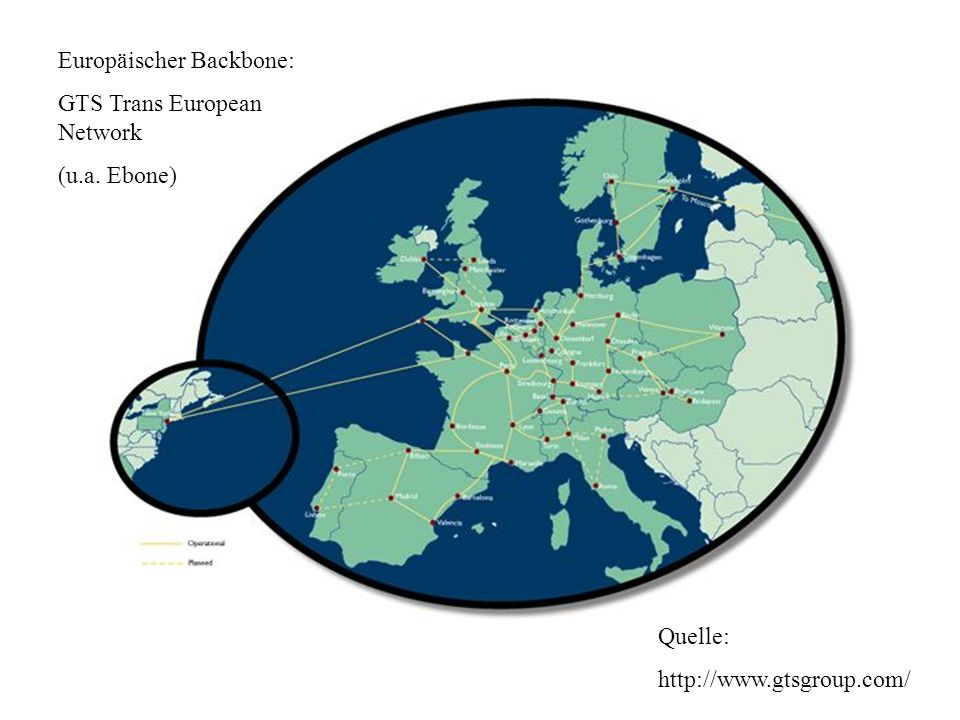 Europäischer Backbone: