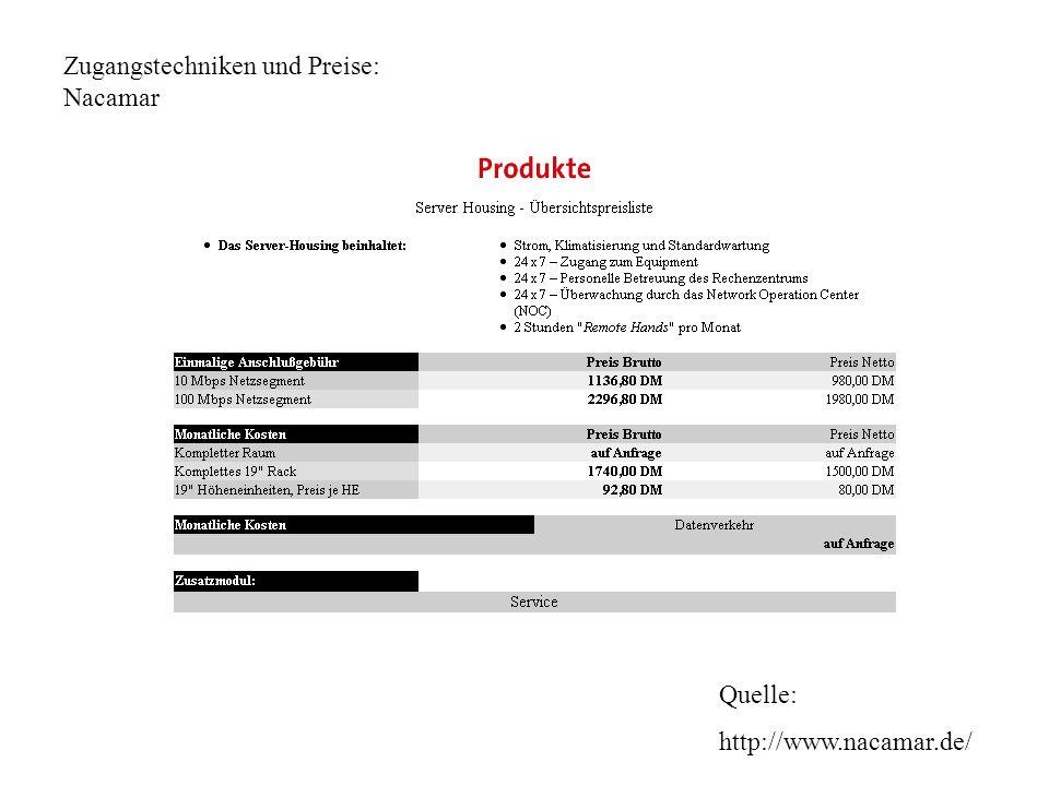 Zugangstechniken und Preise: Nacamar