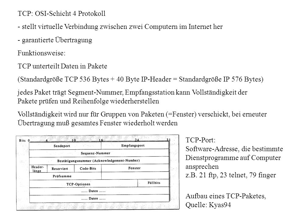 TCP: OSI-Schicht 4 Protokoll