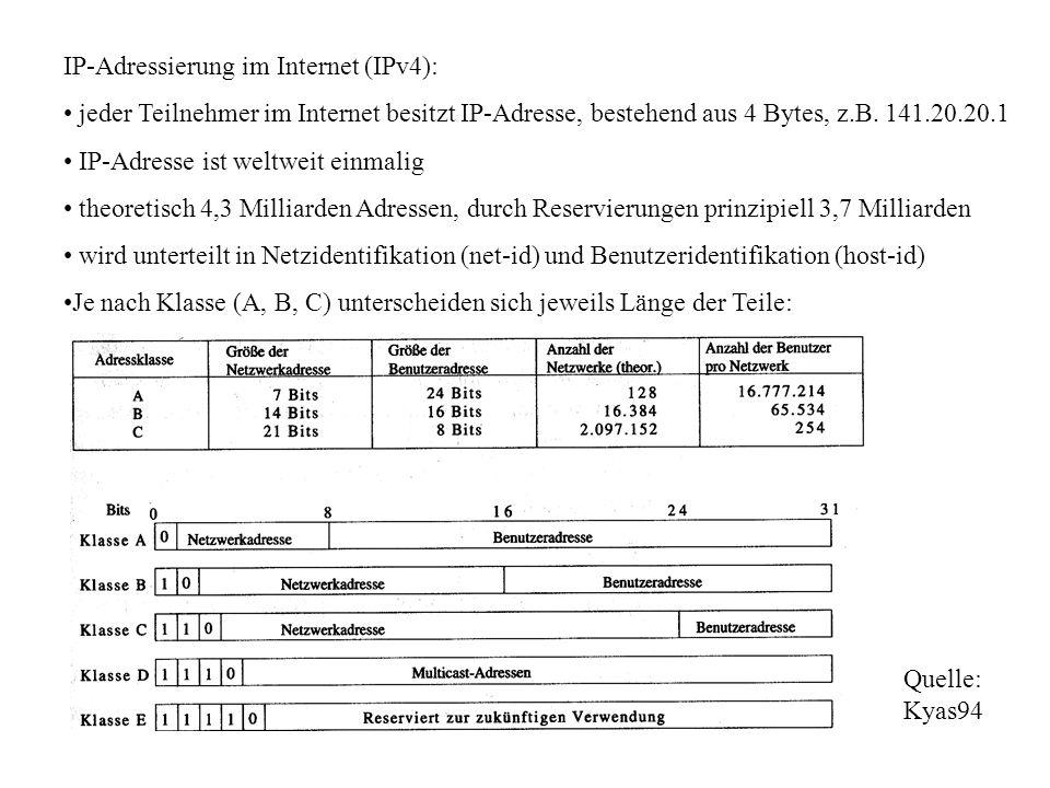 IP-Adressierung im Internet (IPv4):