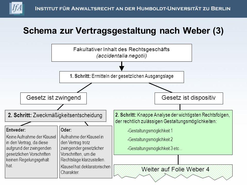 Schema zur Vertragsgestaltung nach Weber (3)