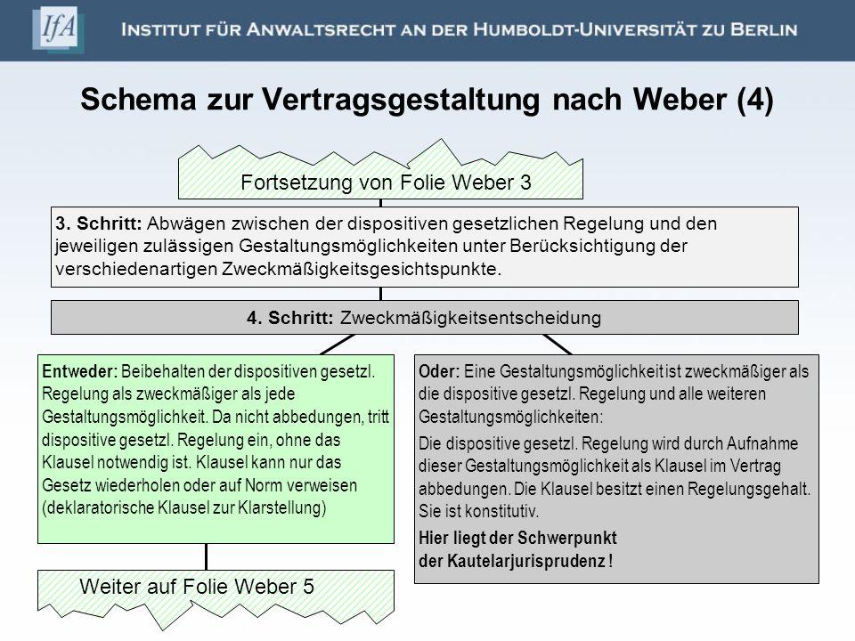 Schema zur Vertragsgestaltung nach Weber (4)