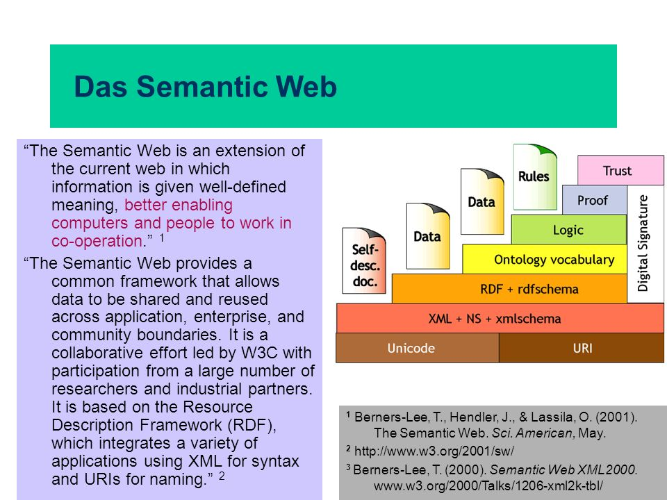 Das Semantic Web