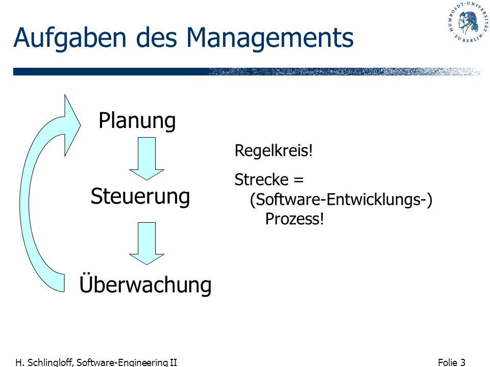 Aufgaben des Managements