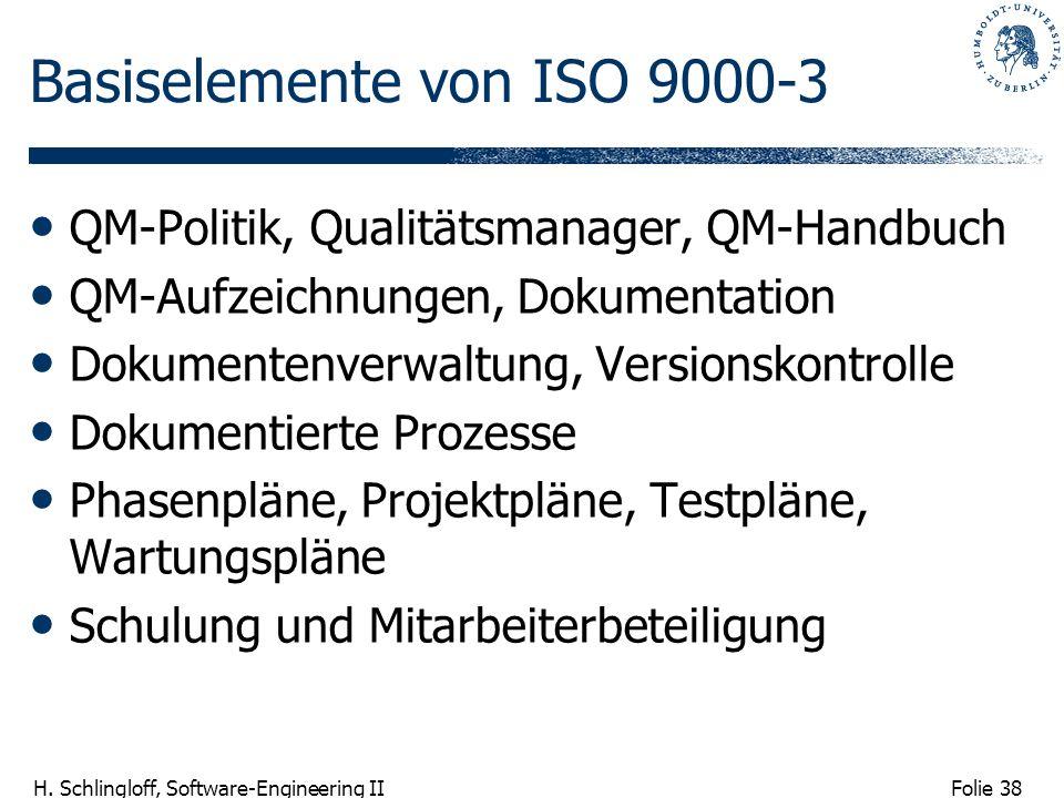 Basiselemente von ISO 9000-3