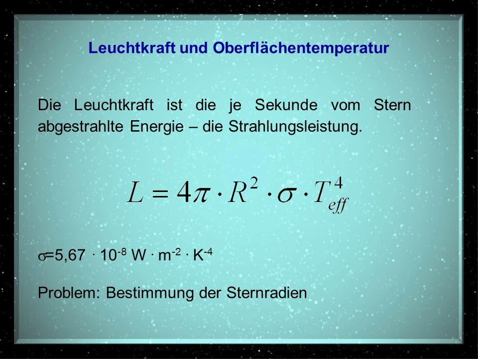 Leuchtkraft und Oberflächentemperatur