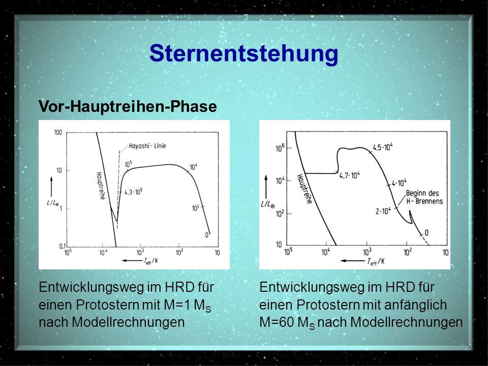 Sternentstehung Vor-Hauptreihen-Phase Entwicklungsweg im HRD für