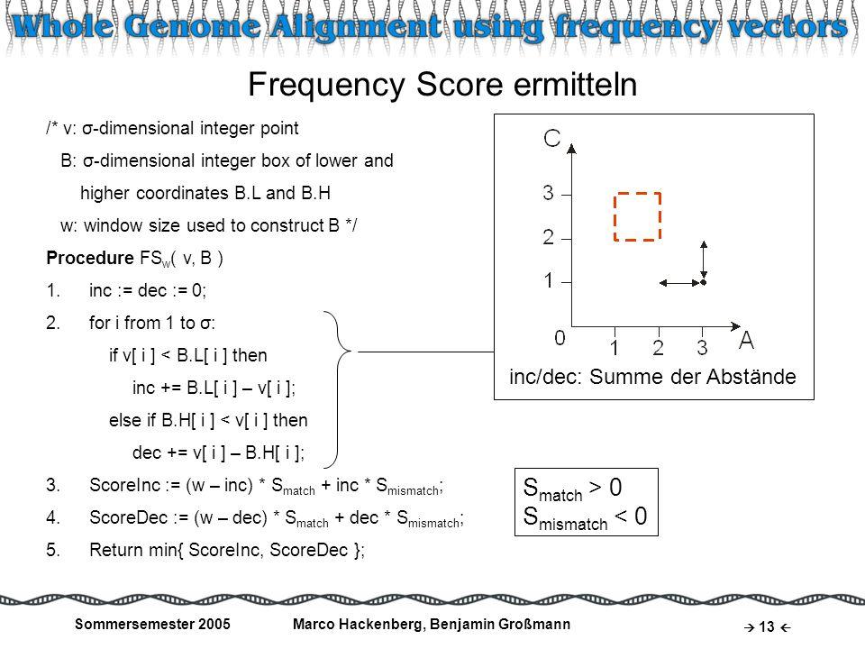 Frequency Score ermitteln