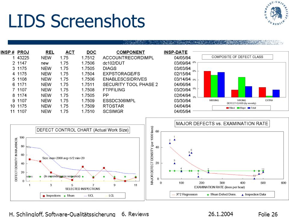LIDS Screenshots 6. Reviews 26.1.2004