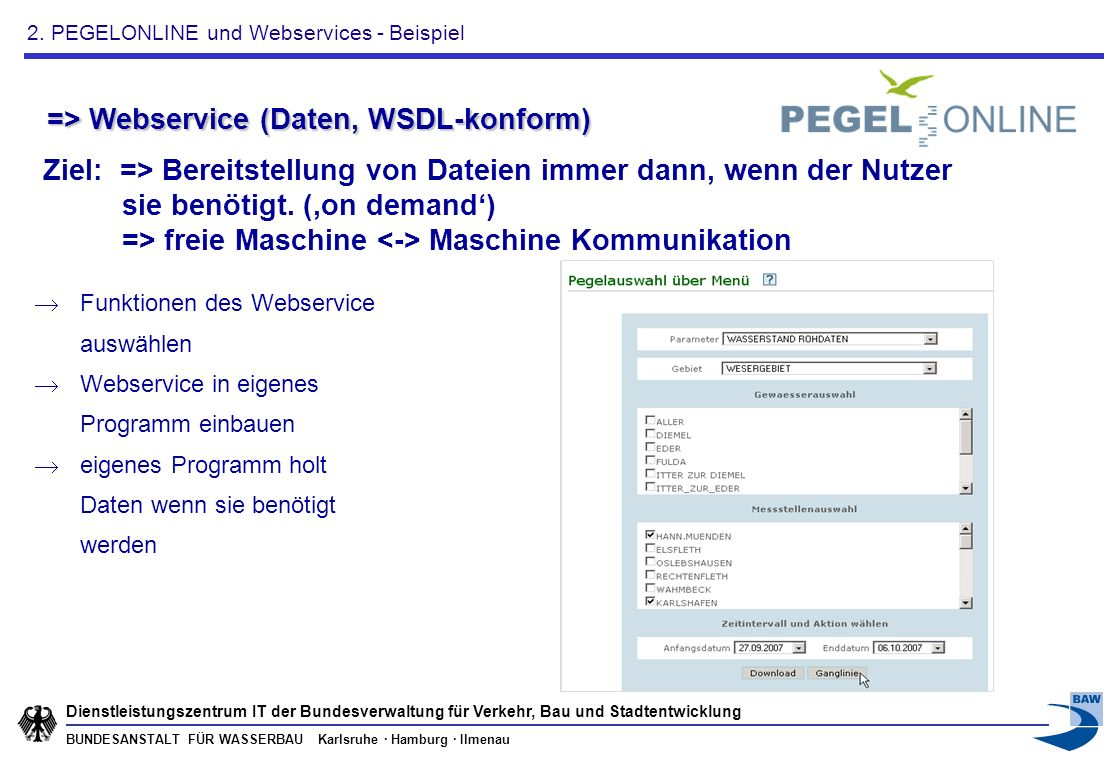 => Webservice (Daten, WSDL-konform)