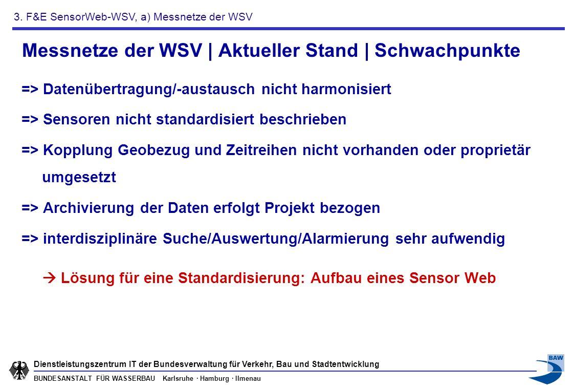 Messnetze der WSV | Aktueller Stand | Schwachpunkte