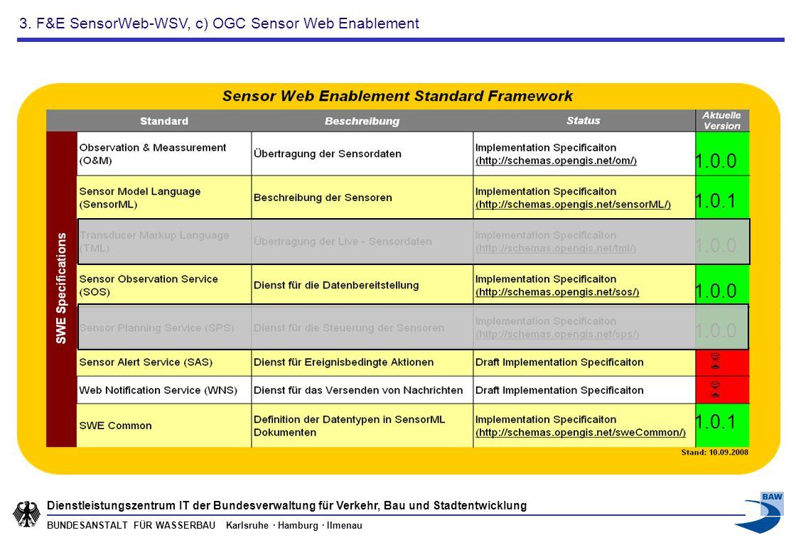 3. F&E SensorWeb-WSV, c) OGC Sensor Web Enablement