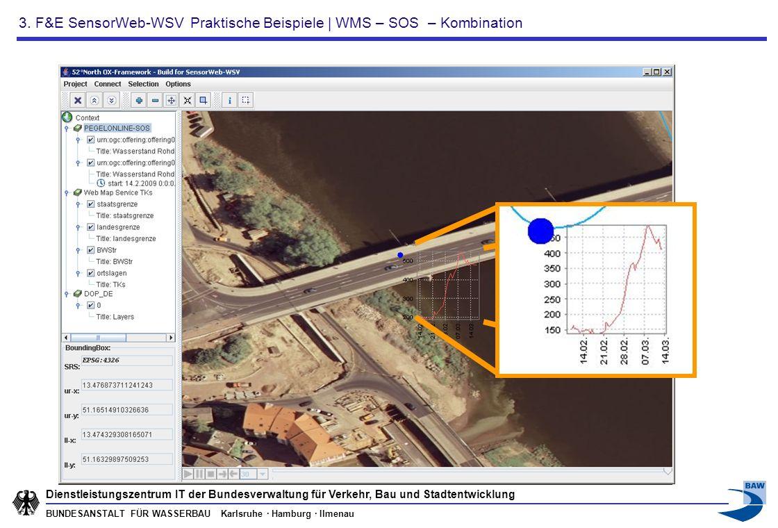 3. F&E SensorWeb-WSV Praktische Beispiele | WMS – SOS – Kombination