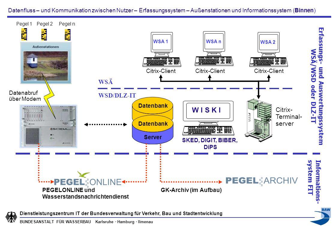 Erfassungs- und Auswertungssystem