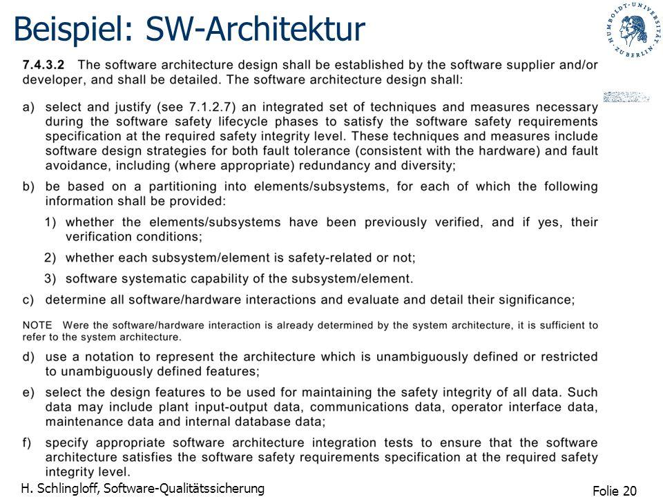 Beispiel: SW-Architektur