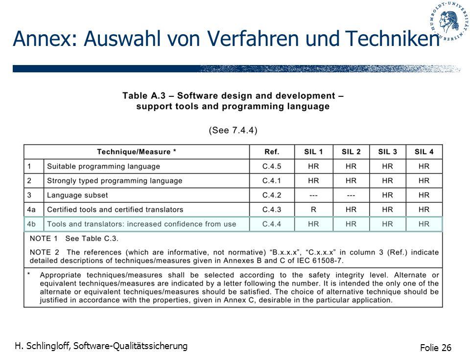 Annex: Auswahl von Verfahren und Techniken