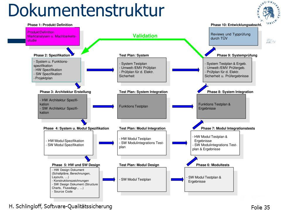 Dokumentenstruktur