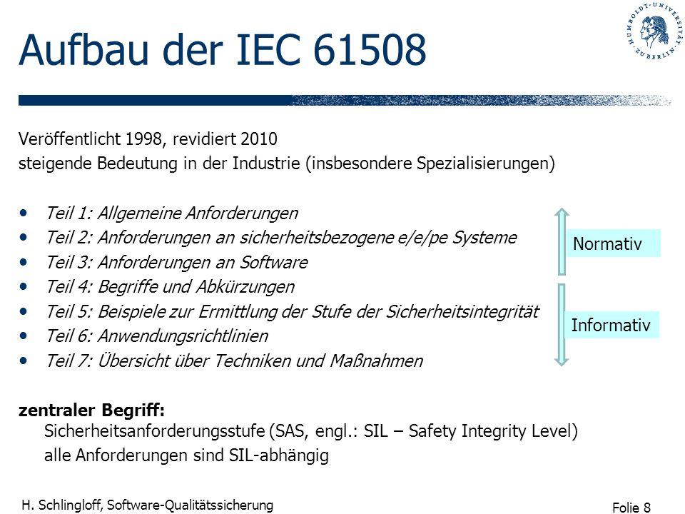 Aufbau der IEC 61508 Veröffentlicht 1998, revidiert 2010