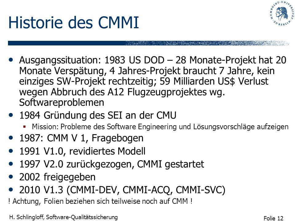 Historie des CMMI
