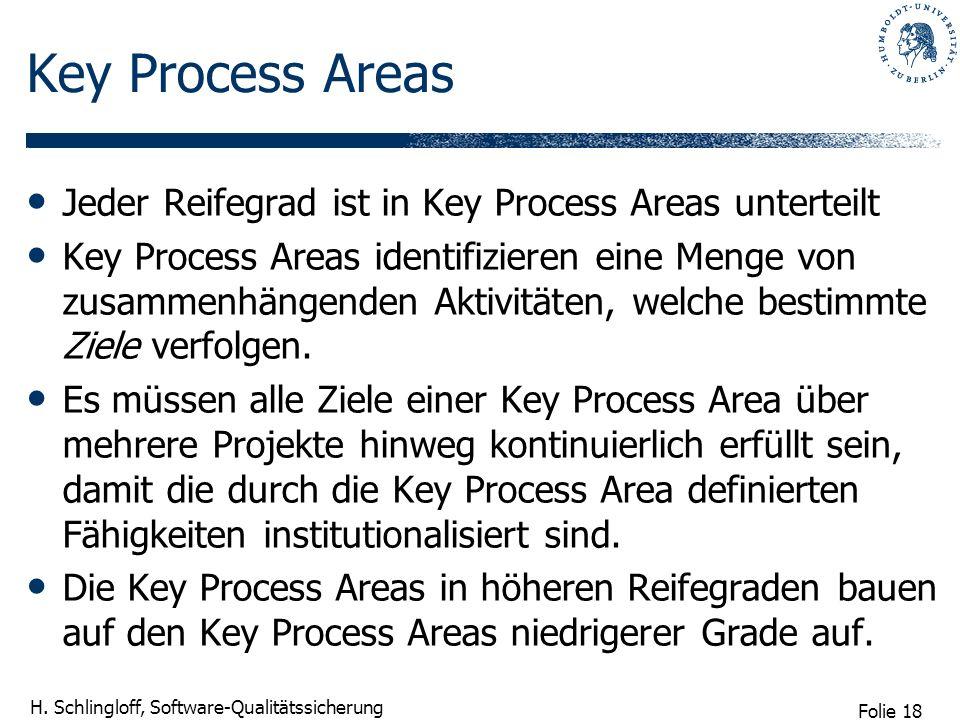 Key Process Areas Jeder Reifegrad ist in Key Process Areas unterteilt