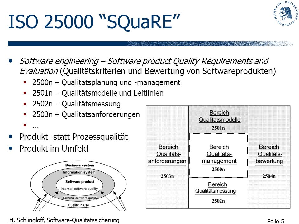 ISO 25000 SQuaRE