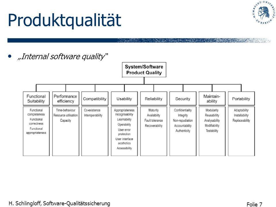 "Produktqualität ""Internal software quality"