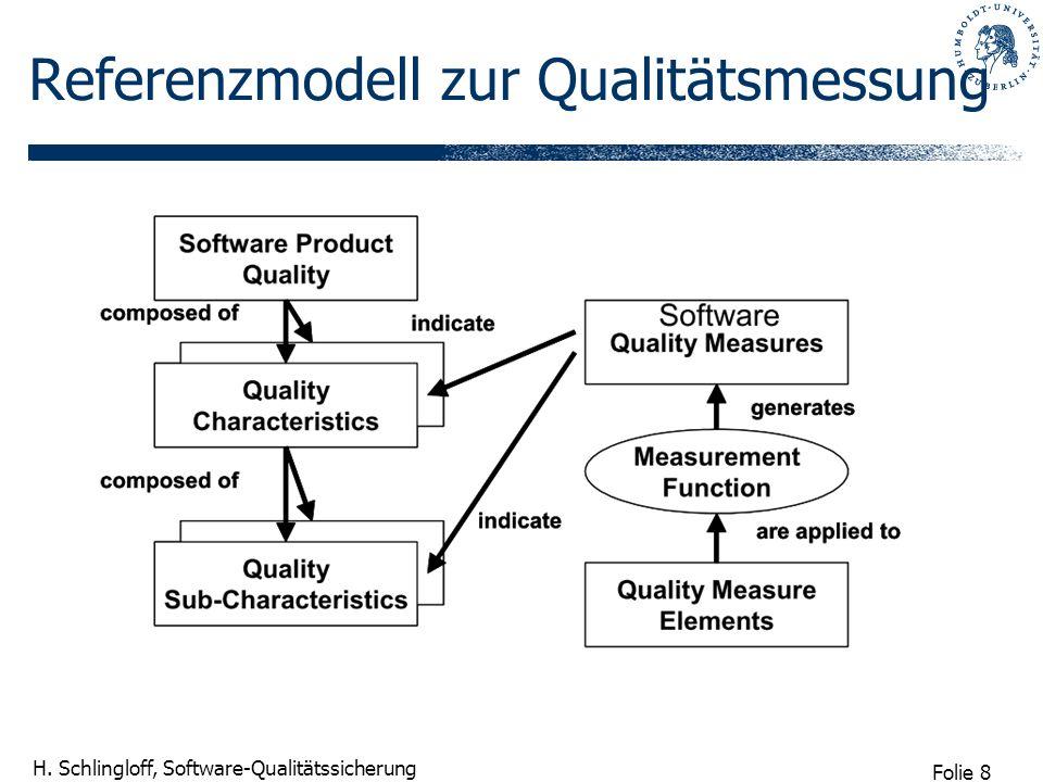 Referenzmodell zur Qualitätsmessung