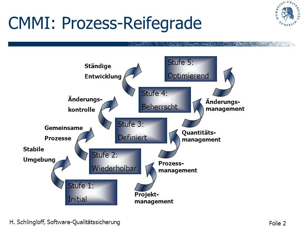 CMMI: Prozess-Reifegrade