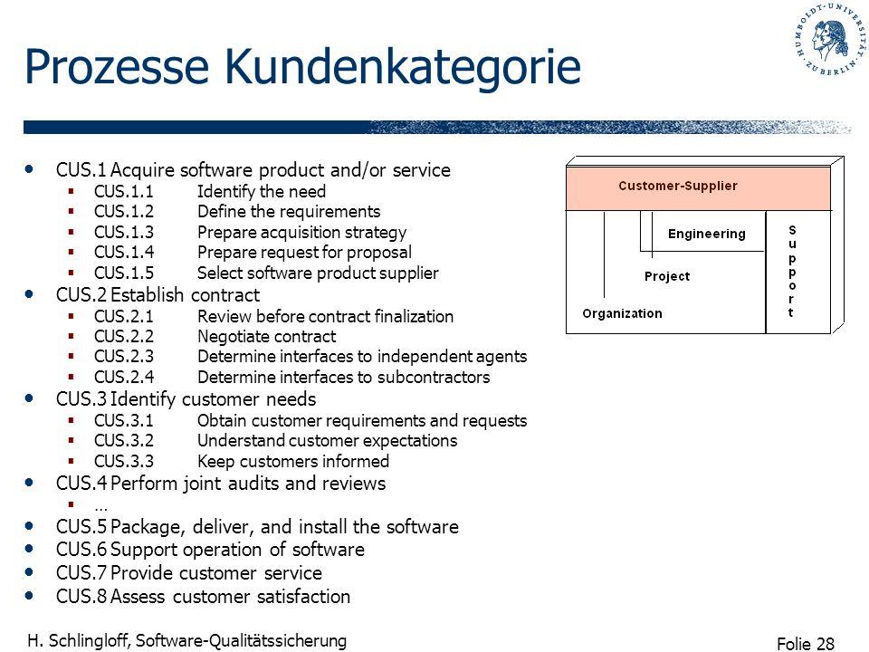 Prozesse Kundenkategorie
