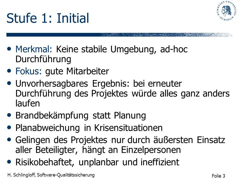 Stufe 1: Initial Merkmal: Keine stabile Umgebung, ad-hoc Durchführung