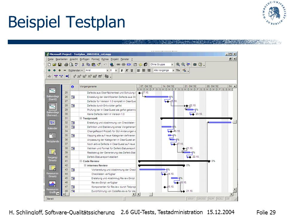 Beispiel Testplan 2.6 GUI-Tests, Testadministration 15.12.2004