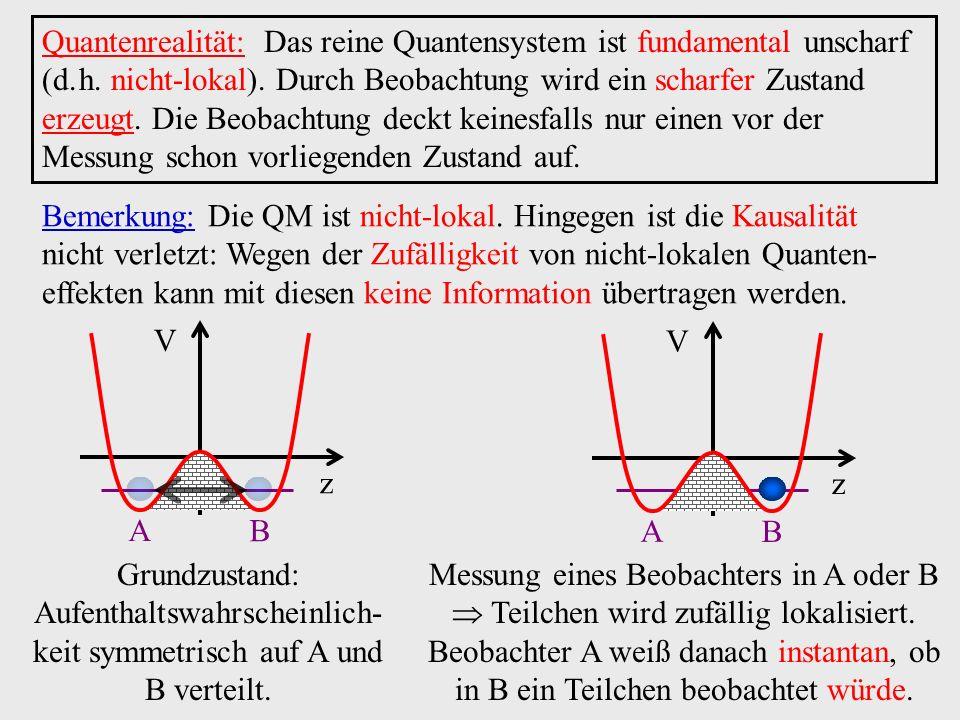 Quantenrealität: Das reine Quantensystem ist fundamental unscharf (d. h. nicht-lokal). Durch Beobachtung wird ein scharfer Zustand erzeugt. Die Beobachtung deckt keinesfalls nur einen vor der Messung schon vorliegenden Zustand auf.