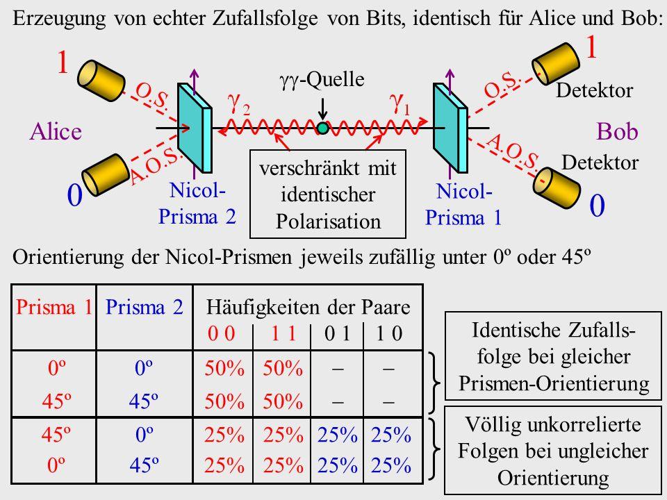 Erzeugung von echter Zufallsfolge von Bits, identisch für Alice und Bob: