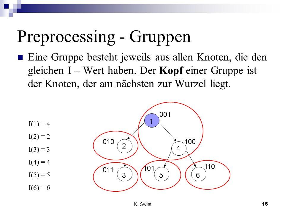 Preprocessing - Gruppen