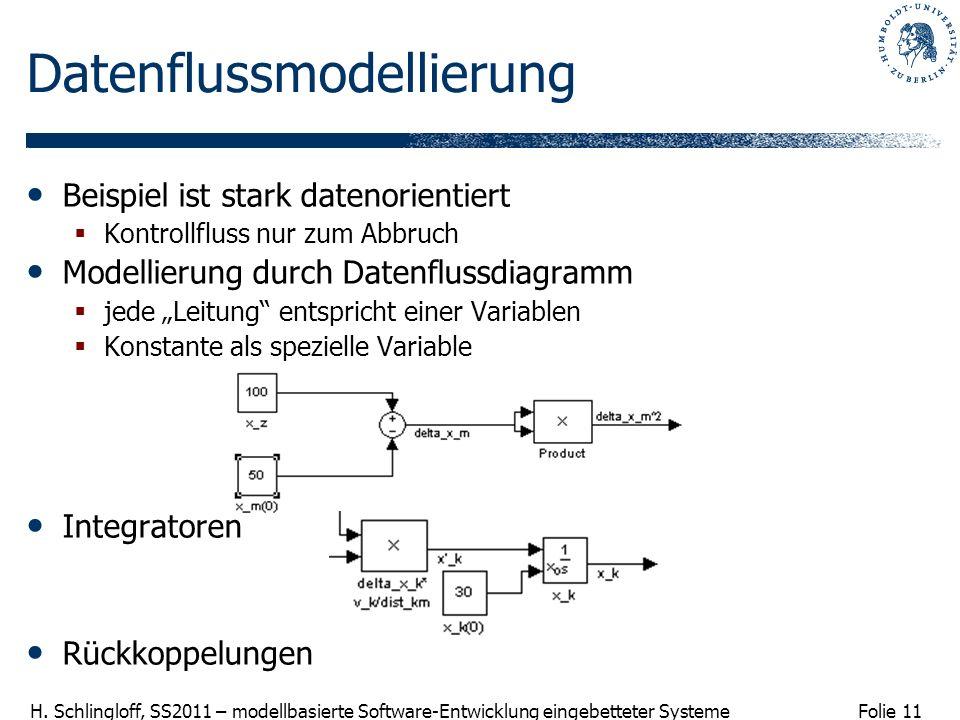 Datenflussmodellierung